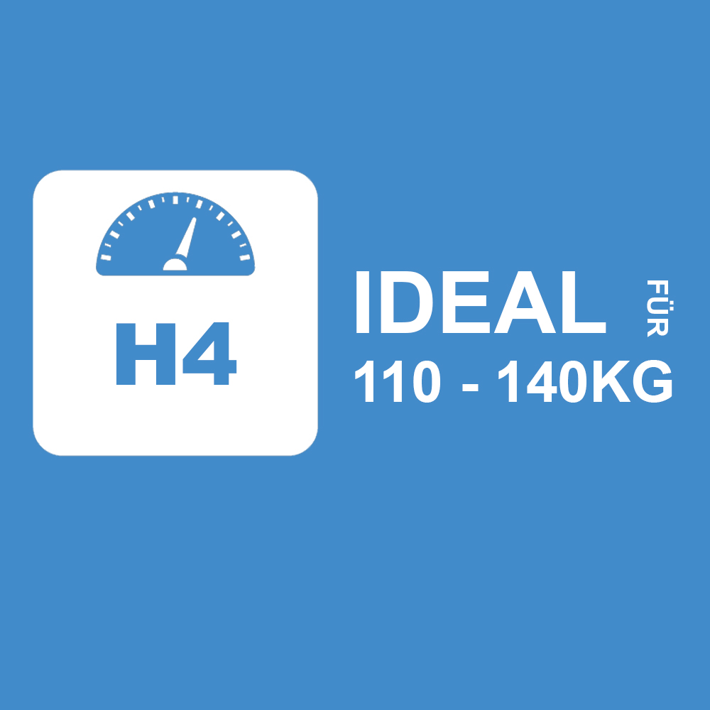2CAH4 - Ideal für 110 bis 150kg